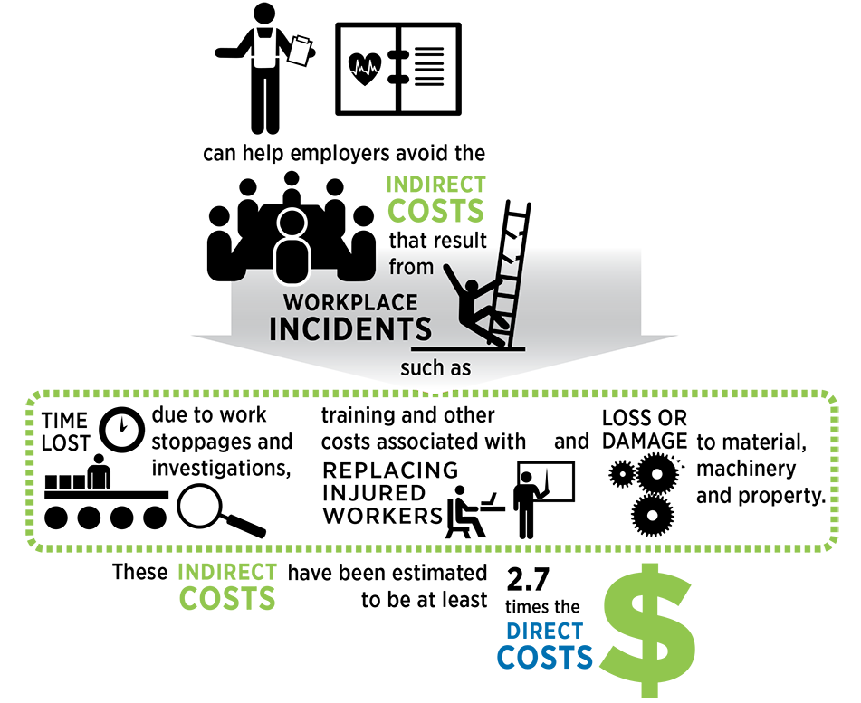 safety-direct-indirect-savings@2x